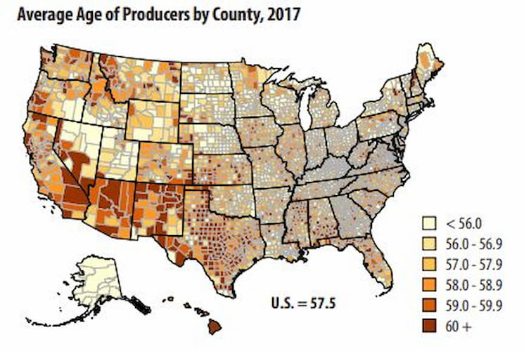 A map of producer age by county, 2017.